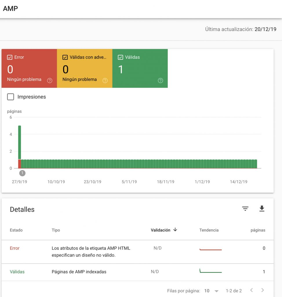 Solucionar Errores AMP Search Console.